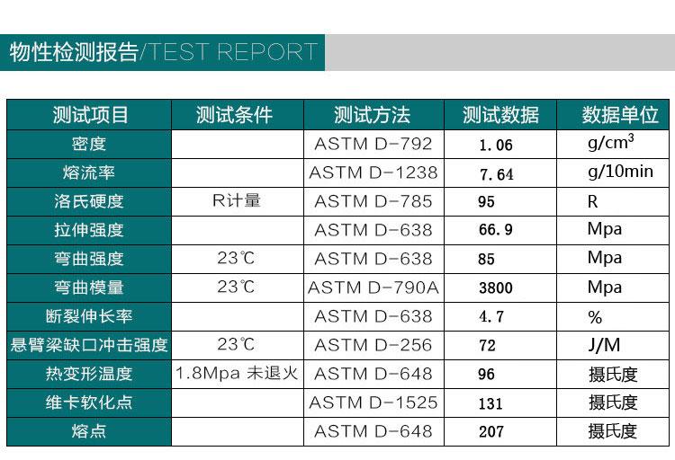 已修改物性檢測報告_01.jpg