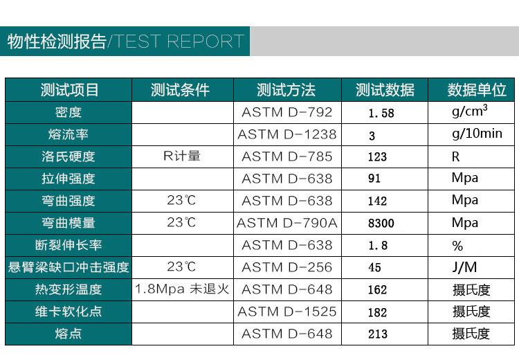 已修改物性檢測報告POM定形G2.jpg