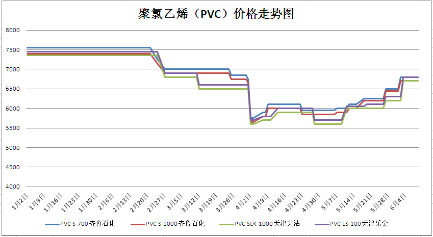 PVC.png